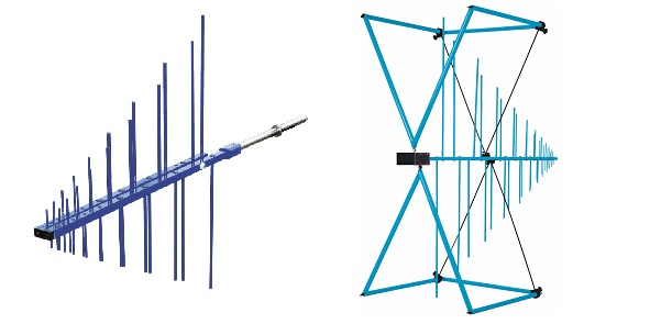 Antennas, Masts, Positioners & E-Field Probes