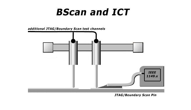jtag  boundary scan ate integration